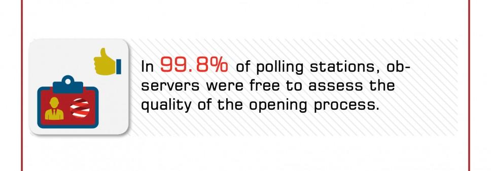 2013 წლის 27 ოქტომბრის საპრეზიდენტო არჩევნების მონიტორინგის საბოლოო ანგარიში (პრეზენტაცია)